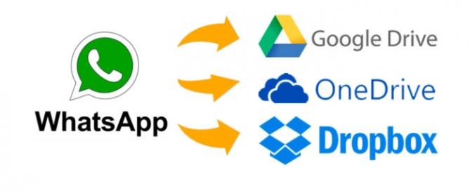 WhatsApp ya puede enviar ficheros a dropbox, google drive y microsoft one drive
