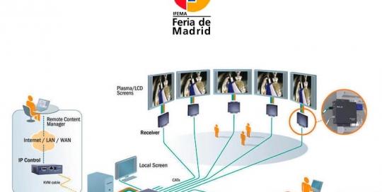 Servicios-Ifema