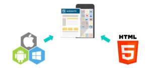 progressive web apps Zoom Digital